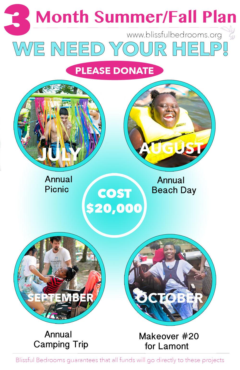 Summer-2017-Fundraiser-3-month-plan
